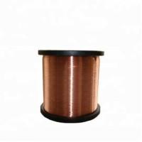 Electric Bare Copper Wire